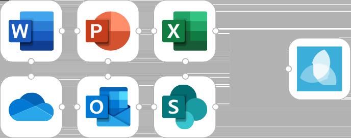 Microsoft Flow | Stormboard